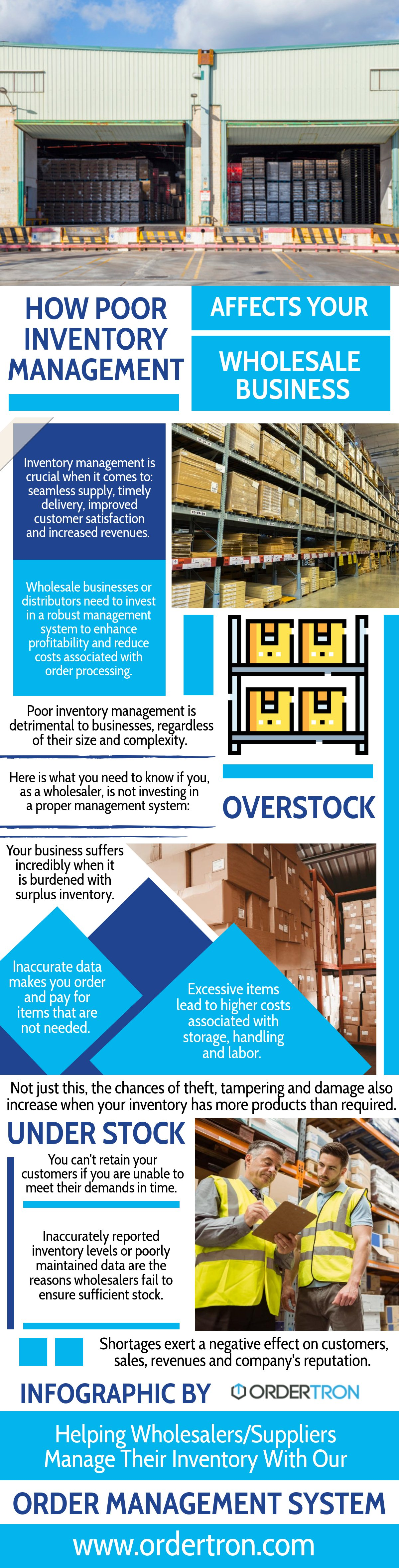 How Poor Inventory Management Affects Your Whole Sale Business