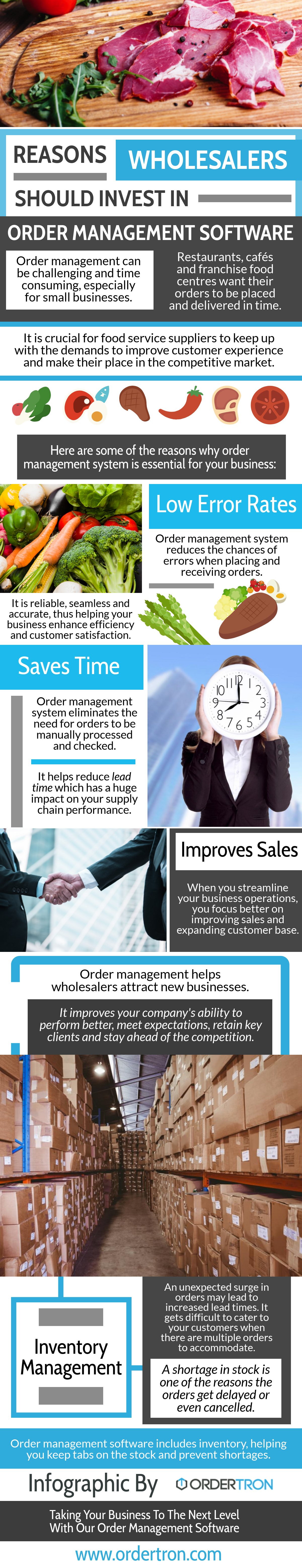 Reasons Whole Salers Should Invest in Order Management Software